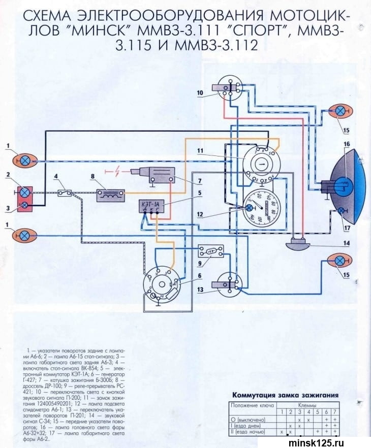 Схема минск 12 вольт 190